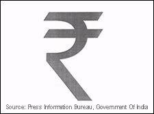 The forthcoming Rupee symbol